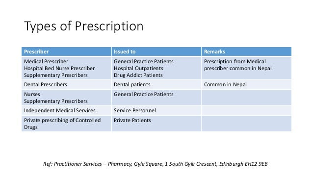 Understanding Prescriptions