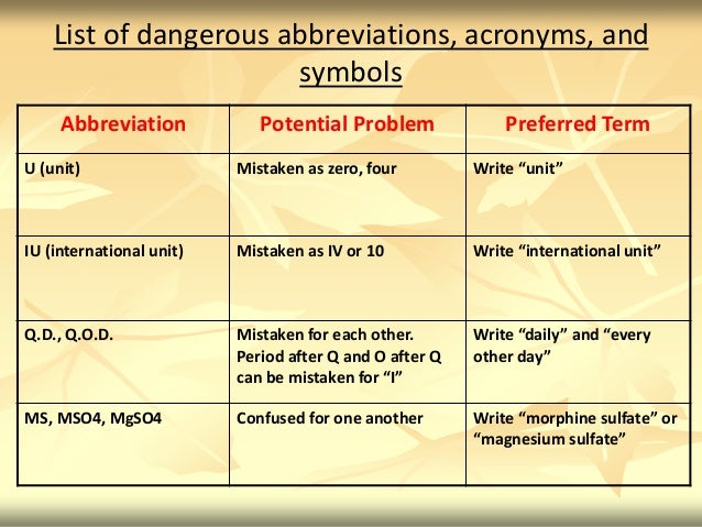 unsafe abbreviations Abbreviations are part of email fyi, lol, cc, bcc, etcbut you need to be careful that the abbreviations and acronyms you use are known and agreed upon a classic.