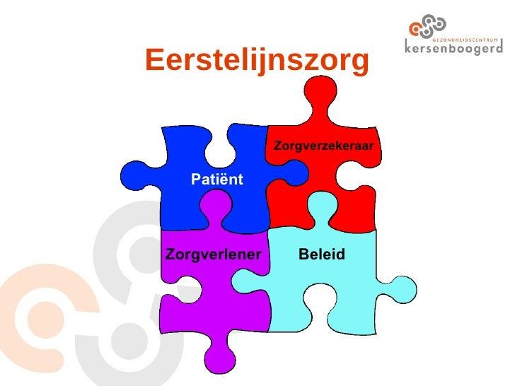 Eerstelijnszorg Patiënt Zorgverzekeraar Zorgverlener Beleid