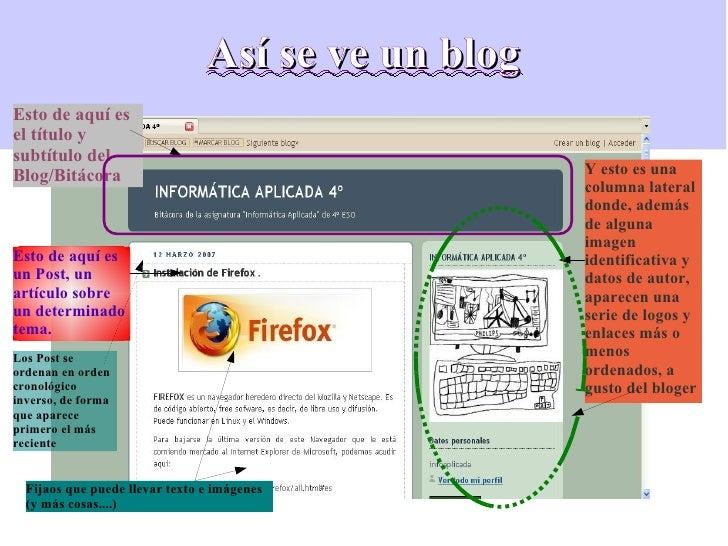 Así se ve un blog Esto de aquí es el título y subtítulo del Blog/Bitácora Esto de aquí es un Post, un artículo sobre un de...