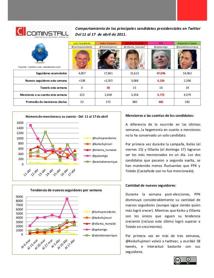 Abril 3er Boletín: Presencia online de politicos en twitter  del 11 al 17 de abril