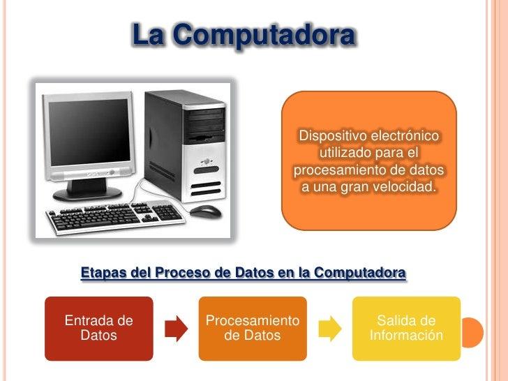 La Computadora                                Dispositivo electrónico                                   utilizado para el ...