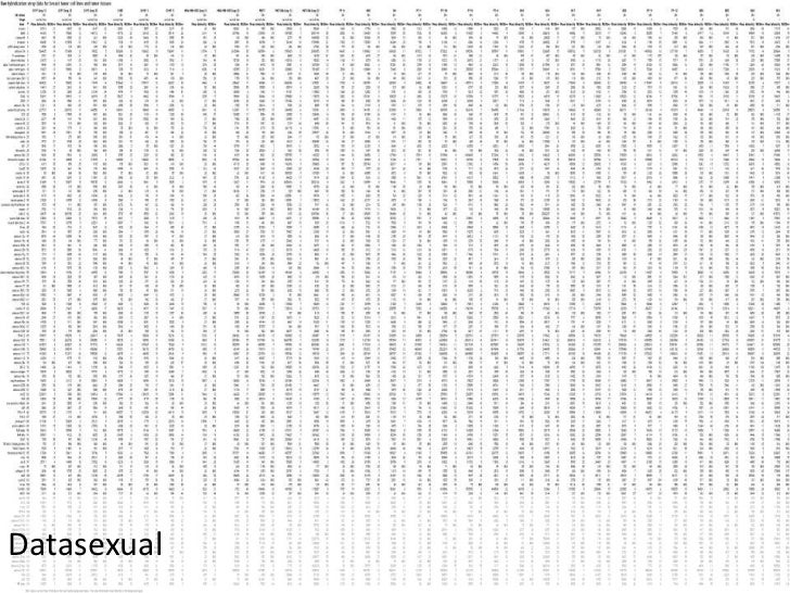 Datasexual | Kennissessie Upstream