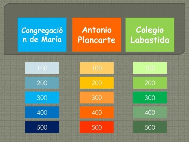 500Congregación de MaríaAntonioPlancarteColegioLabastida100200300400300200100500400200300100500400