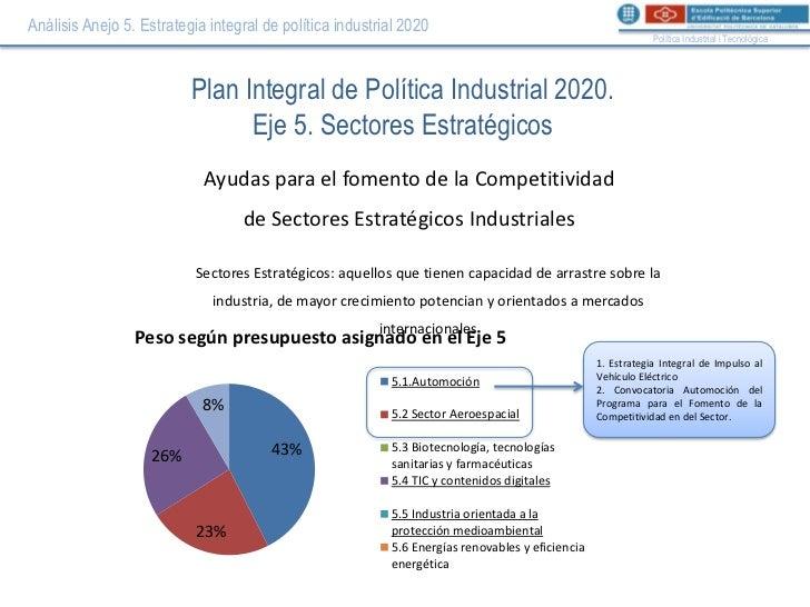 EJE 5 DEL PIN 2020: SECTOR AUTOMOCIÓN Y AEROESPACIAL