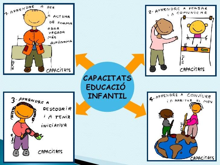 Capacitats