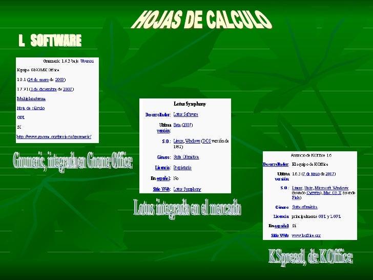 Gnumeric, integrada en Gnome Office Lotus integrada en el mercado KSpread, de KOffice HOJAS DE CALCULO I.  SOFTWARE