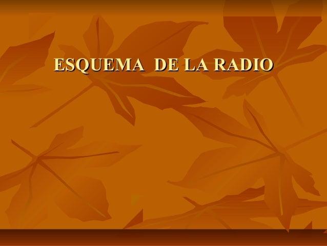 ESQUEMA DE LA RADIOESQUEMA DE LA RADIO