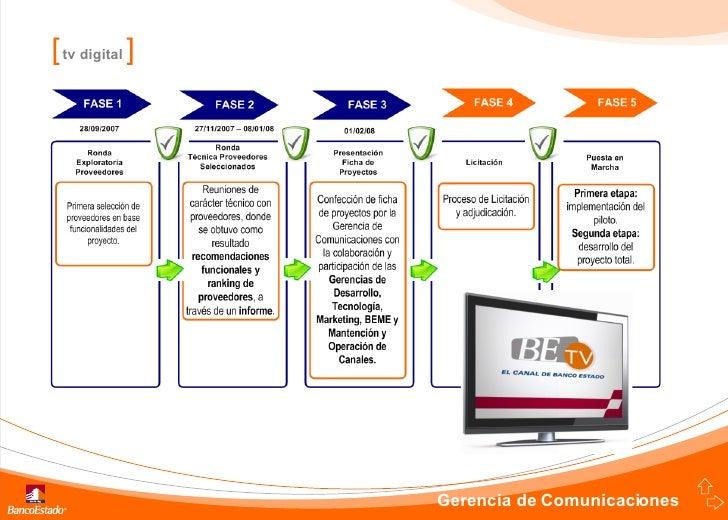 Presentación TV Digital