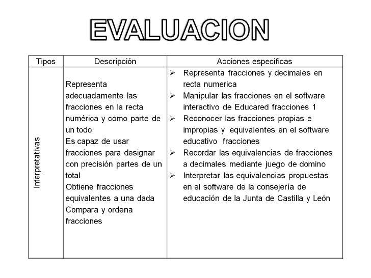 Evaluacion y Recursos Multimedia