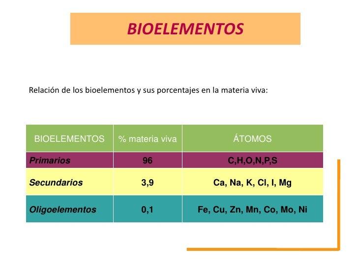 BIOELEMENTOS<br />Relación de los bioelementos y sus porcentajes en la materia viva:<br />