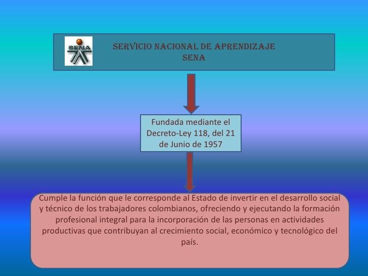 SERVICIO NACIONAL DE APRENDIZAJE<br />SENA<br />Fundada mediante el Decreto-Ley 118, del 21 de Junio de 1957<br />Cumple l...
