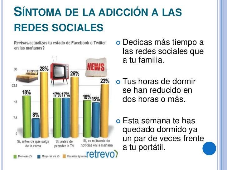 SINTOMAS DE ADICCION A LAS REDES SOCIALES | Informatica-I-Gpo-101-Eq-2
