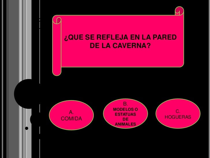 ¿QUE SE REFLEJA EN LA PARED      DE LA CAVERNA?              B.           MODELOS O       C.  A.        ESTATUASCOMIDA    ...
