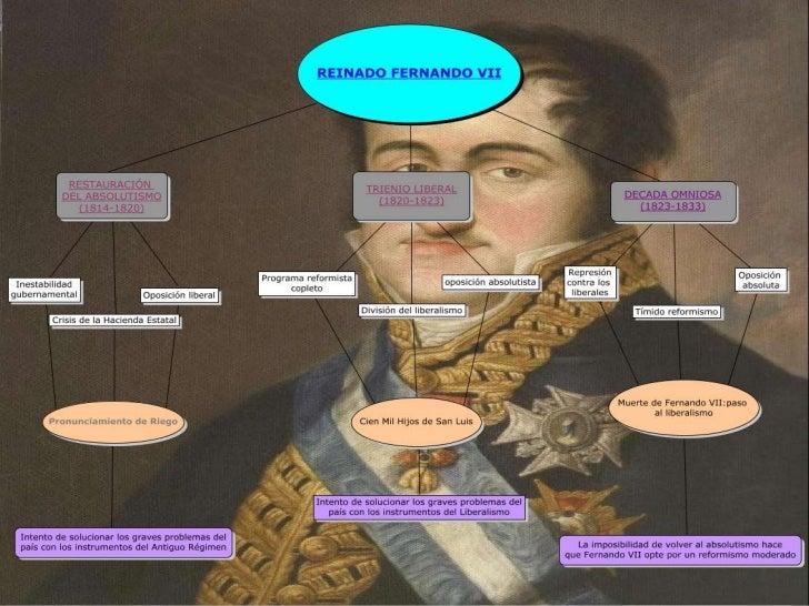 cmaptool . reinado Fernando VII