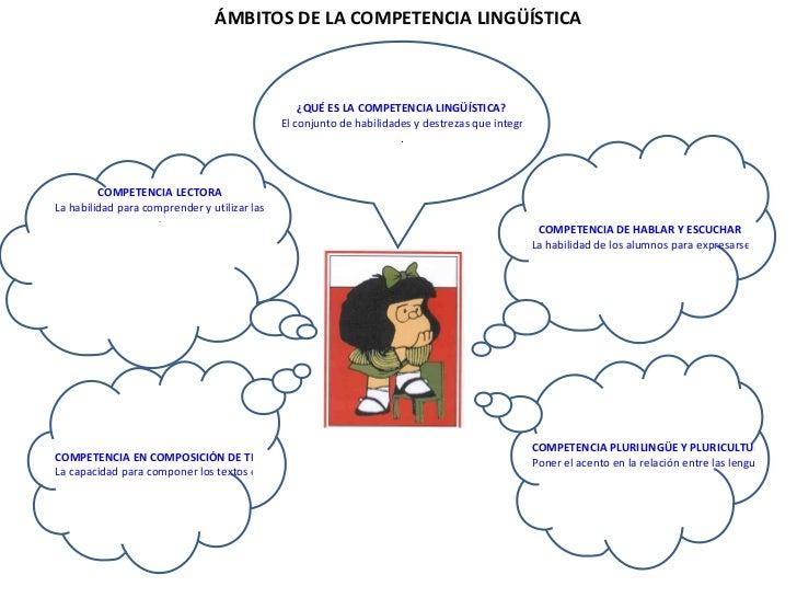 ¿QUÉ ES LA COMPETENCIA LINGÜÍSTICA? El conjunto de habilidades y destrezas que integran el conocimiento, comprensión, anál...
