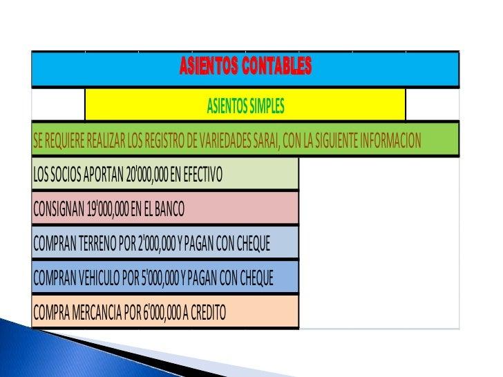ASIENTOS CONTABLES                                      ASIENTOS SIMPLESSE REQUIERE REALIZAR LOS REGISTRO DE VARIEDADES SA...