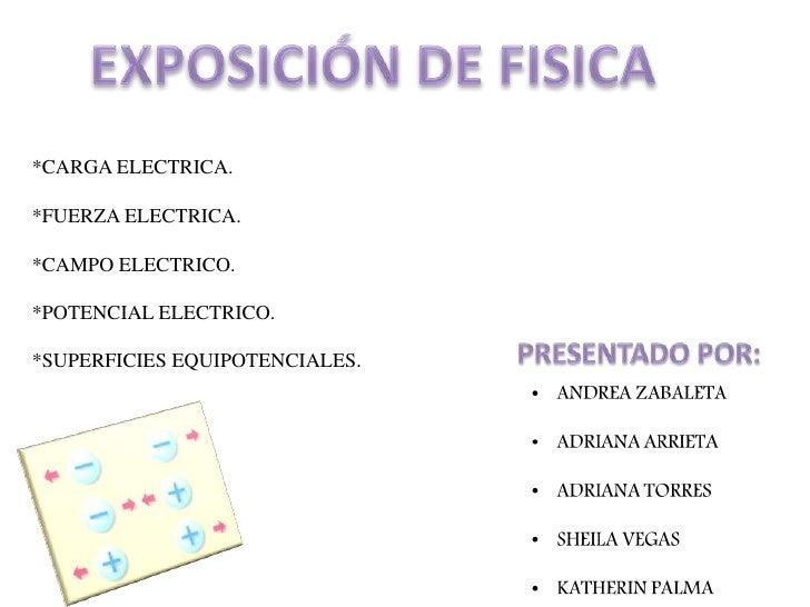 *CARGA ELECTRICA.*FUERZA ELECTRICA.*CAMPO ELECTRICO.*POTENCIAL ELECTRICO.*SUPERFICIES EQUIPOTENCIALES.