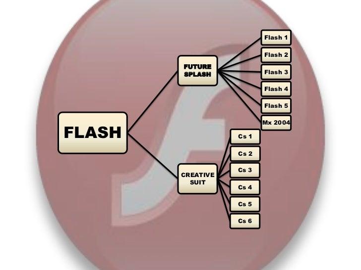 Flash 1                          Flash 2        FUTURE        SPLASH            Flash 3                          Flash 4  ...