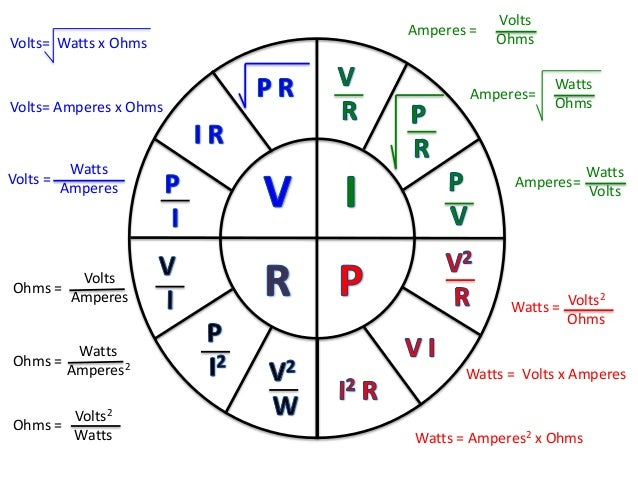 العلاقات الكهربائية  Formulas-y-codigo-de-colores-1-638