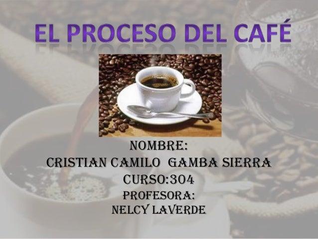 Nombre:Cristian Camilo gamba sierra          curso:304         PROFESORA:        NELCY LAVERDE