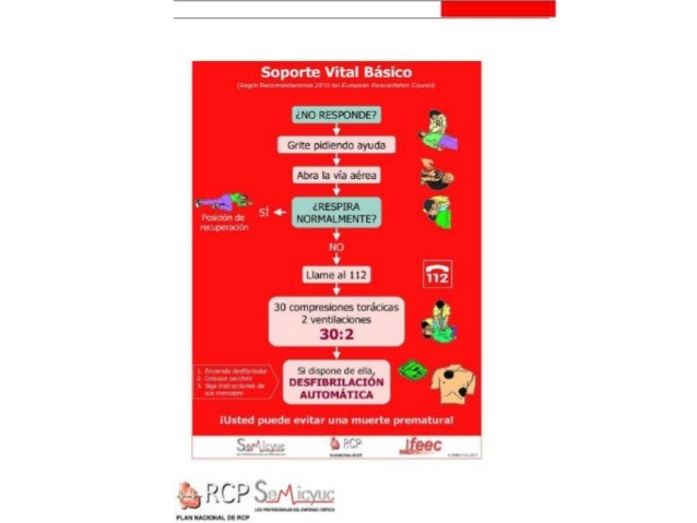 Guías 2010 para la resucitación cardiopulmonar (RCP) del Consejo Europeo deResucitación -- European Resuscitation CouncilP...