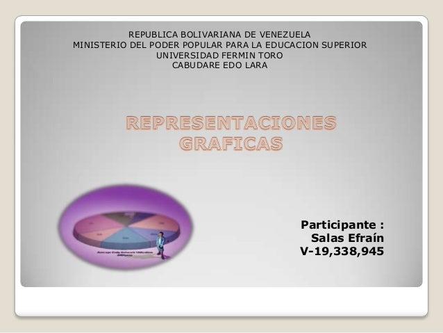 REPUBLICA BOLIVARIANA DE VENEZUELA MINISTERIO DEL PODER POPULAR PARA LA EDUCACION SUPERIOR UNIVERSIDAD FERMIN TORO CABUDAR...