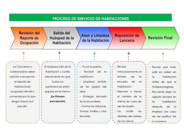 Scm Inventario Lenceria Y Manteleria