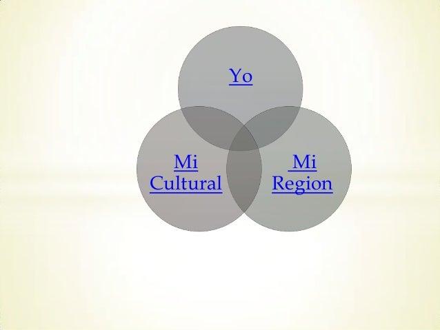 Yo  Mi Cultural  Mi Region