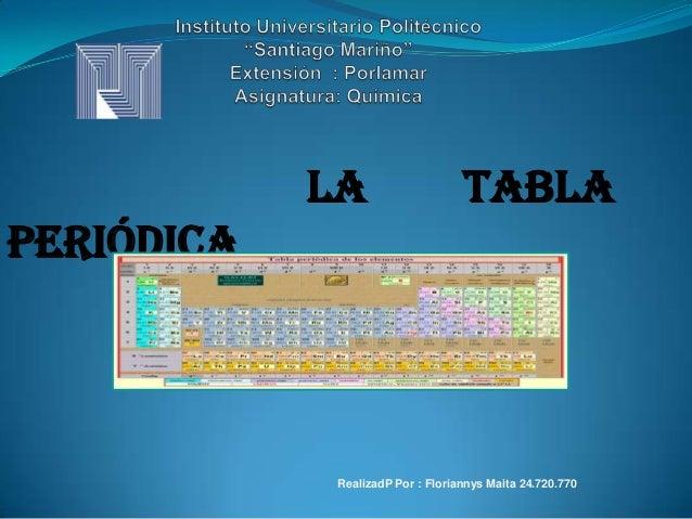 La  tabla  periódica  RealizadP Por : Floriannys Maita 24.720.770