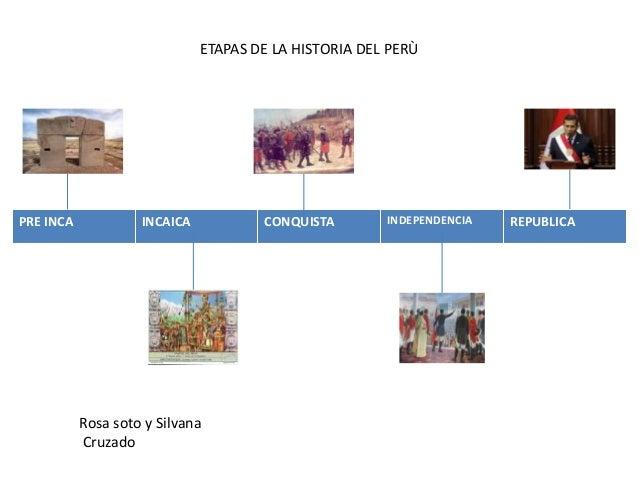 ETAPAS DE LA HISTORIA DEL PERÙ  PRE INCA  INCAICA  Rosa soto y Silvana Cruzado  CONQUISTA  INDEPENDENCIA  REPUBLICA
