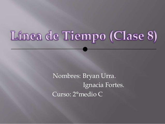 Nombres: Bryan Urra. Ignacia Fortes. Curso: 2°medio C