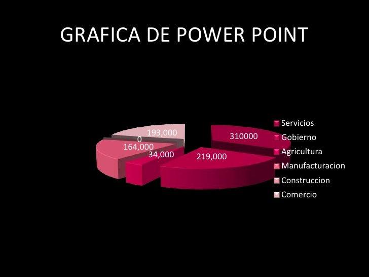 GRAFICA DE POWER POINT                                        Servicios           193,000             310000   Gobierno   ...