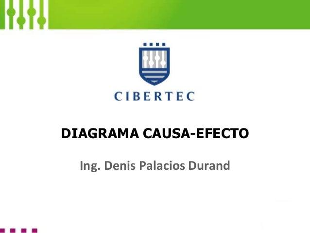 DIAGRAMA CAUSA-EFECTO  Ing. Denis Palacios Durand