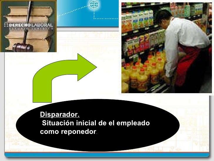 Disparador. Imagen: Situación inicial de el empleado como reponedor . Disparador. Situación inicial de el empleado como re...