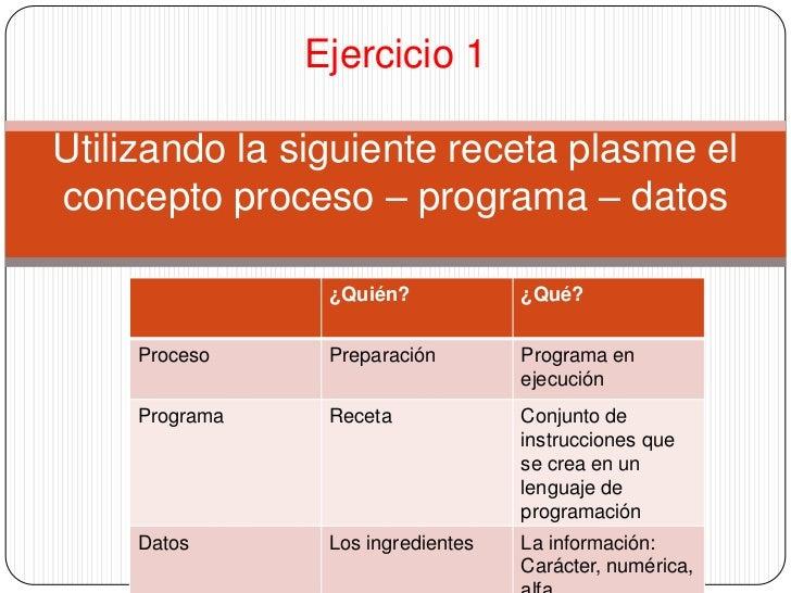 Presentación1 so