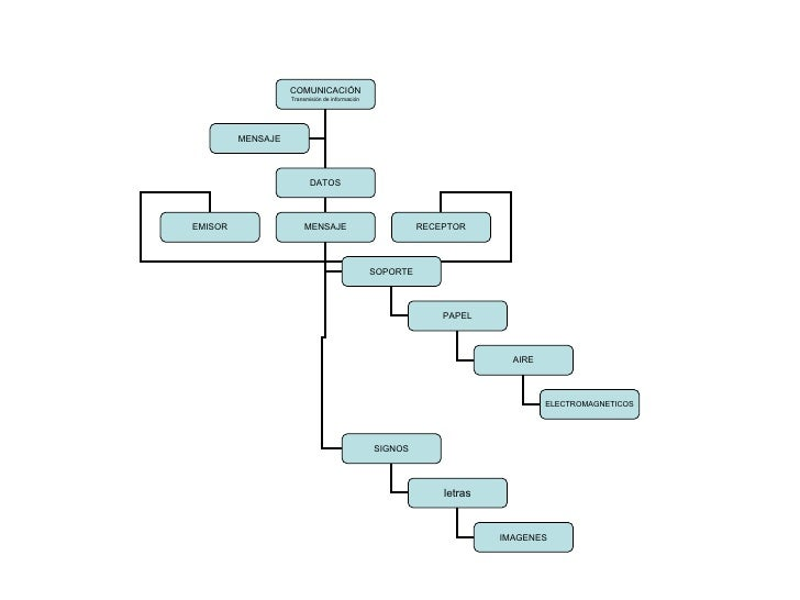 Presentación1 tarea de documentacion
