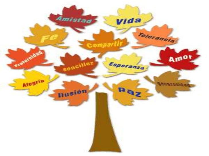 Los valores en la familia - Monografias.com