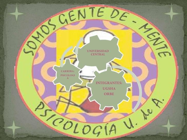 UNIVERSIDAD              CENTRALCARRERA:PSICOLOGI    A                INTEGRANTES:                   UGSHA                ...