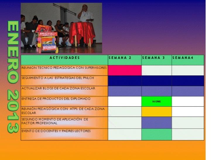 CRONOGRAMA DE ACTIVIDADES 2012-2013
