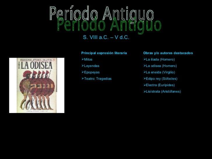 Período Antiguo <ul><li>Principal expresión literaria  </li></ul><ul><li>Mitos </li></ul><ul><li>Leyendas </li></ul><ul><l...