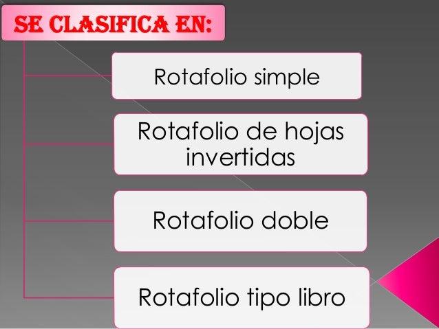 Como se hace un rotafolio for Como se elabora un vivero