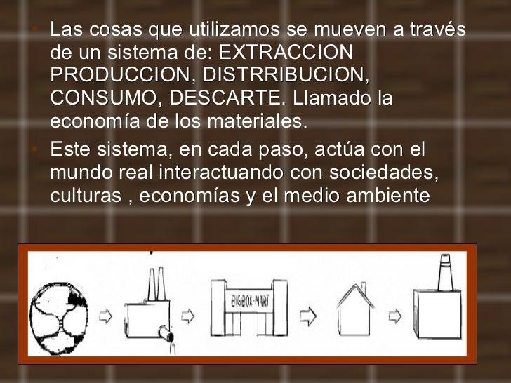 Economia de los Materiales