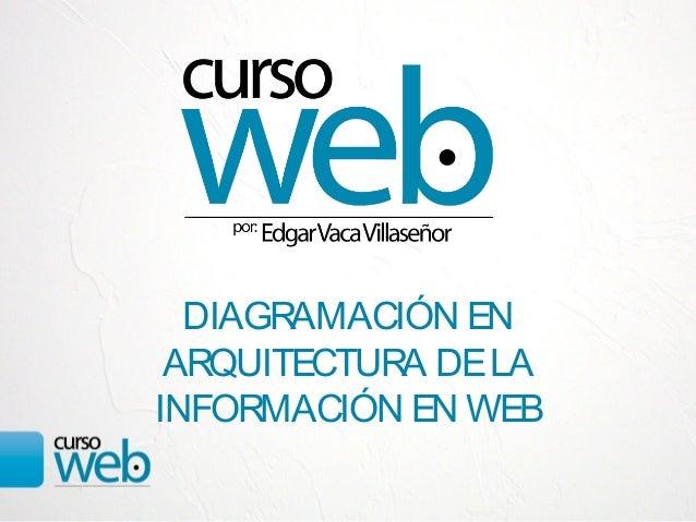 DIAGRAMACIÓN EN ARQUITECTURA DE LA INFORMACIÓN EN WEB