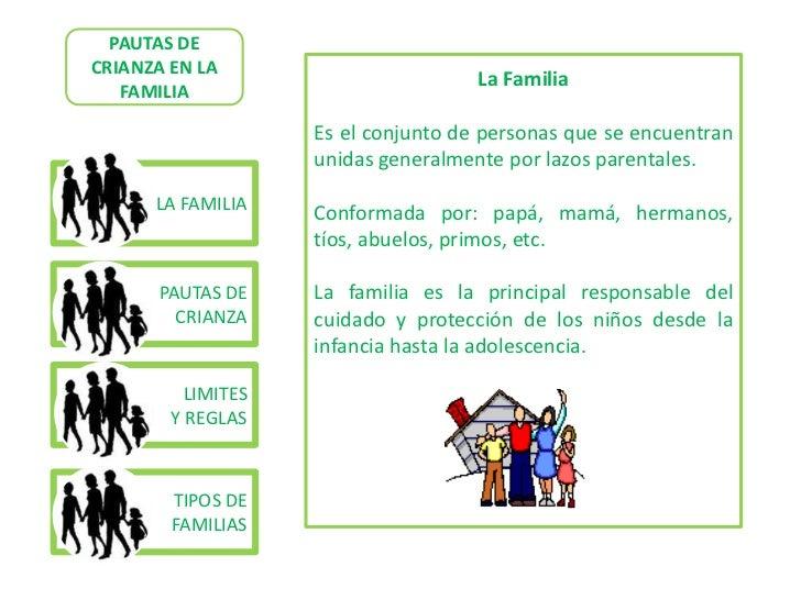 PAUTAS DECRIANZA EN LA                                     La Familia   FAMILIA                    Es el conjunto de perso...