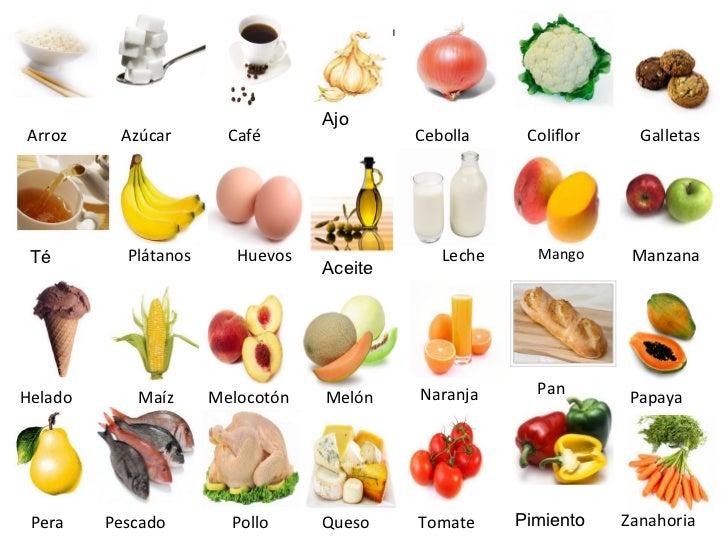 Primeras dieta para bajar de peso tomando proteina