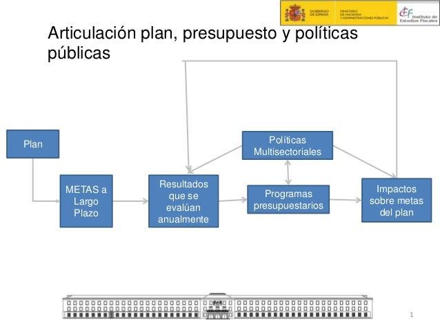 Articulación plan, presupuesto y políticas públicas / IEF - Ministerio de Hacienda y Administraciones Públicas, España