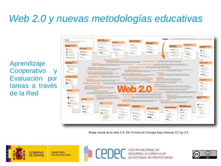 Web 2.0 y nuevas metodologías educativas Mapa visual de la web 2.0. De  Fundación Orange  bajo licencia CC by 2.5  Aprendi...