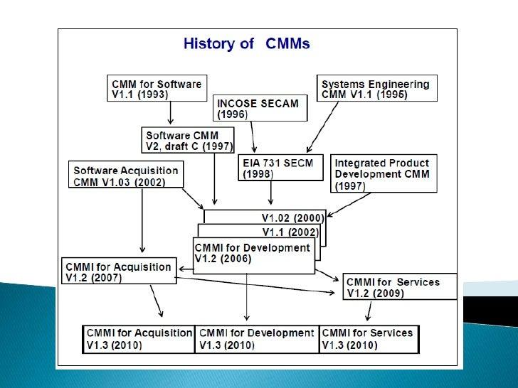    El marco de CMMI contiene todos los    objetivos y prácticas que se utilizan para    producir los modelos CMMI.   Tod...