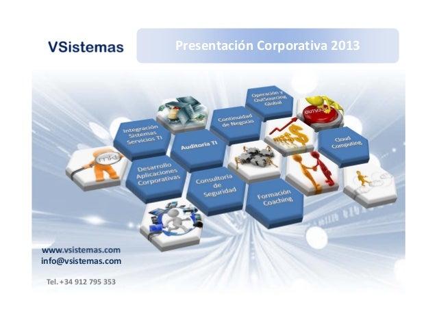 Presentación Corporativa VSistemas FY 2013